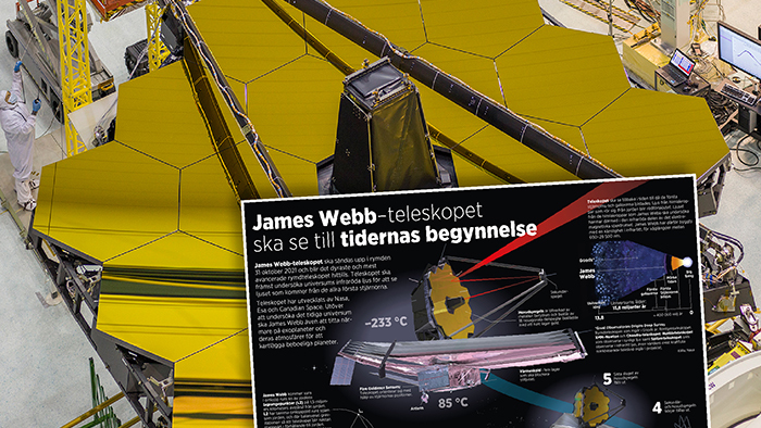 The James Webb Telescope will see the beginning of time