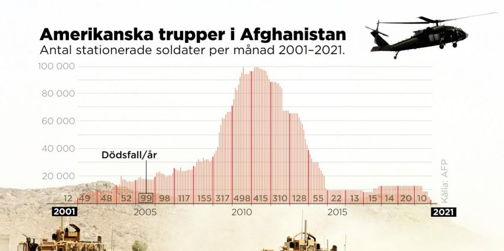 An uncertain future when the soldiers leave Afghanistan