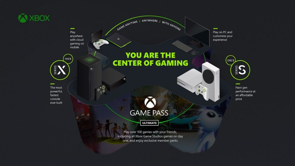 Xbox cloud services get their own streaming stick built into TVs