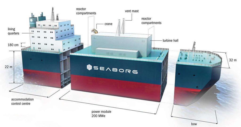 Breakthrough for the future liquid nuclear reactor