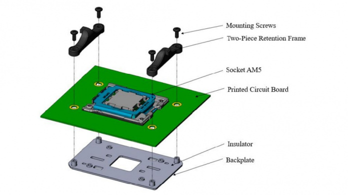 Socket- AM5-2.jpg